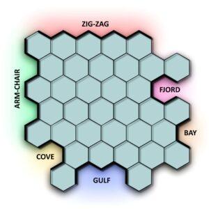 An den Rändern von Nanographen entstehen unterschiedliche Muster. Zickzack ist besonders interessant – und besonders instabil. FAU-Forscher haben es nun geschafft, stabile Kohlenstoffschichten mit diesem Randmuster herzustellen. (Grafik: FAU/Konstantin Amsharov)